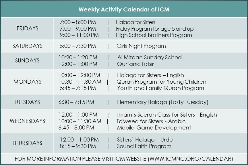 Weekly Activity Summary! – Islamic Center of Morrisville